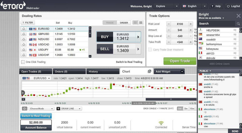 eToro software